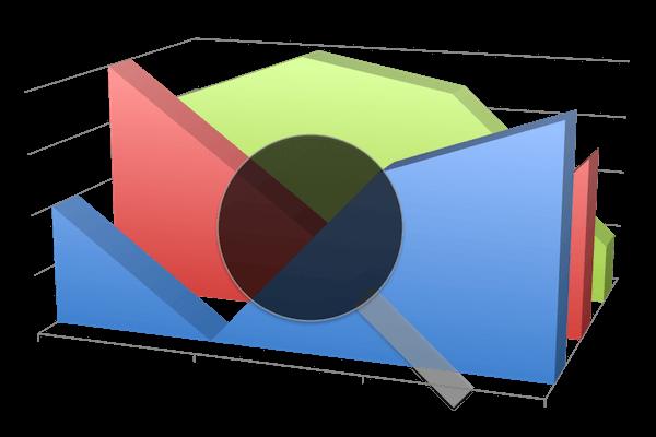 Analizar una web, gráfica de datos